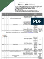 PLANIFICACION CIENCIAS NATURALES.doc