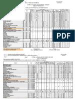 Plan Invatamant Licenta 2015-2016