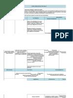 Caracterización de procesos (Planeación)
