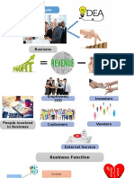 Business Functions Subhabrata Das