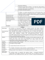106481912-Tabela-de-Filos.doc