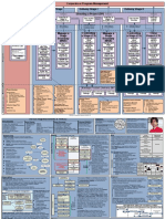 P2 Process Model v3