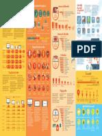 Infografic Starcom MediaVest Group
