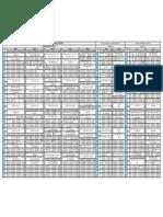 Medicina - Anul III - S1-S7.pdf