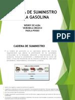 Cadena de Suministro de La Gasolina