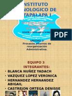 unidad 3 procesos alternos de reorganizacion administrativa.pptx