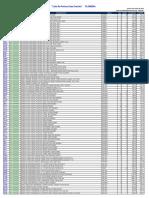 Lista de Precios Julio 2016.pdf