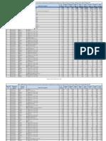Apendice Estadistico Mapa Pobreza 2010, Tabla 1 Publicacion Final
