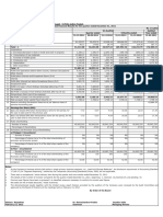 Unaudited Financial Results for the Quarter Ended December 31, 2011
