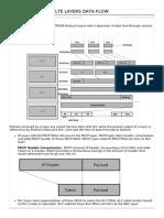 lte_layers_data_flow.pdf