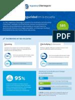 AC OEI Infografia Encuesta Final-DIGITAL