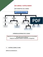 Material Unidad I Competencias.docx