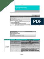 KPI CI