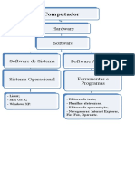 Organograma de Informática Aplicada à Educação.docx