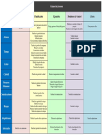 Mapa Procesos PMI 5ta Ed.