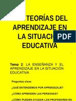 Teorias Del Aprendizaje Aplicados en La Educacion