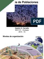 Distribución y Dispersión