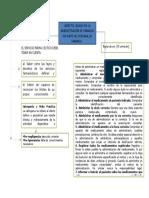Aspectoseticos y Legales Administracion de Farmacos