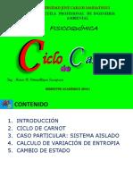 Ciclo de Carnot Termodinamica