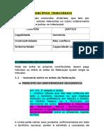 Resumo de Direito Tributario 2016 - Tati