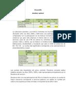 Estados financieros Comparativos Acuavalle vs Acueducto de Bogota Excel