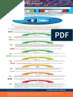 [Viver de Blog] Quantas Vezes Postar.pdf
