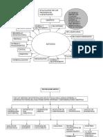Formación y Desarrollo de los Recursos Humanos