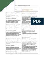 Tecnicas de Evaluación e Instrumentos de Evaluación