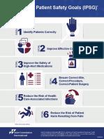 JCI_Infographic_IPSG