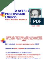 Resumen de Ayer - El positivismo lógico.ppt