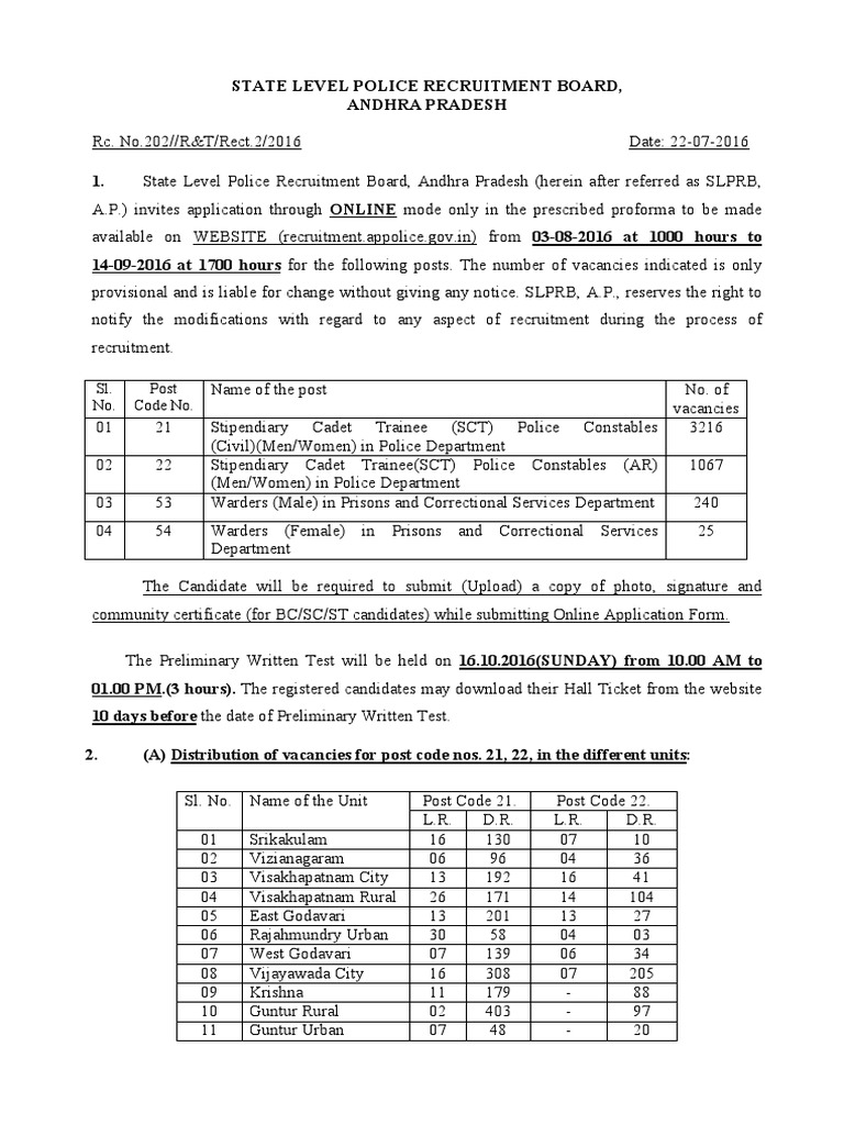 Ap police test assessment sports yadclub Choice Image
