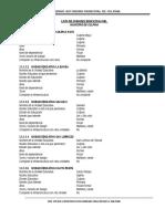 Lista de Unidades Educativas
