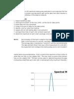 LED Spectral Data