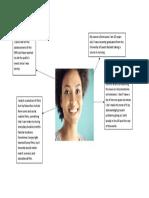 Primary Audience Profile