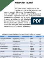 Evaluation of Michaelis Menten Parameters Students Copy