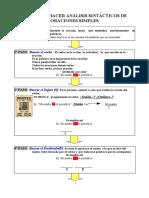 Análisis Sintáctico de Oraciones Simples - Guía