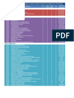 PDF AdmonHumanos UNERS