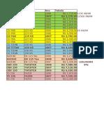 Tabela Motos