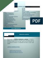 chevere DFI.pdf