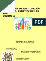 Mecanismos de Participaciòn Ciudadana Constituciòn de 1991