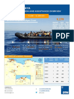 Libya Migration Update and Assistance Overview IOM Libya