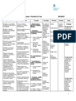 PlanificaçãoAnualFilosofia 10º 2016-2017