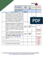 Procedimiento Promoción, Solicitud y Convocatoria RRP 2016. Normas y Retrasos Del CNE