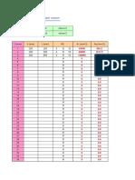 Calculation Load of Rec. Columns