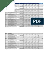 Aquaculture KPI.pdf