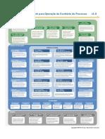 6-3-Imagem_Framework_para_operacao_em_um_escritorio_de_processos.pdf