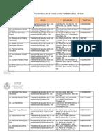 Directorio de Juntas de Conciliacion 2014