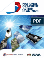NGAP 2020 From Nano Malaysia