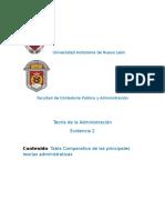 Evidencia 2 Administracion (2)