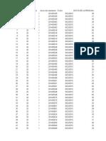 Base de Datos 2015 Final